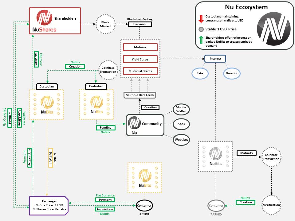 nu-process-map-v0.3